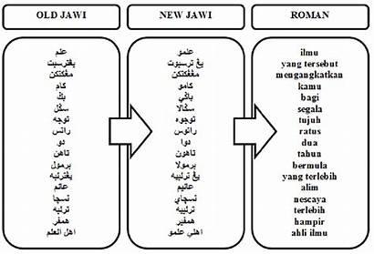 Script Jawi Indonesian Arabic