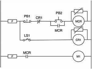 Figure 2 old school start stop circuit with guard relay for Can also provide the dcpower for the 39hot39 side circuit which is nice