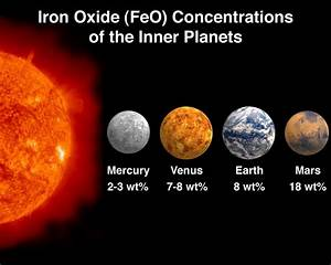 What It's Like To Live On The Inner Planets Of The Solar ...
