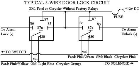 Car Alarm Door Lock Wiring
