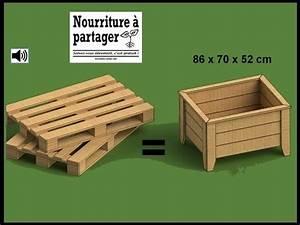Fabriquer Un Bac Potager Avec Des Palettes : tuto fabriquer un bac jardiner en bois de palette ~ Louise-bijoux.com Idées de Décoration