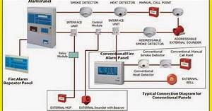 Electrical Engineering World  Simply Fire Alarm Schematic