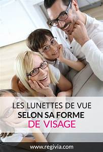 Forme Visage Homme : homme choisir ses lunettes de vue selon la forme de son ~ Melissatoandfro.com Idées de Décoration