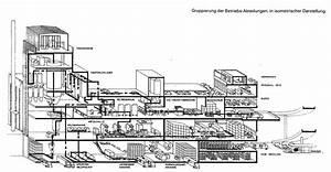 Vertical Urban Factory