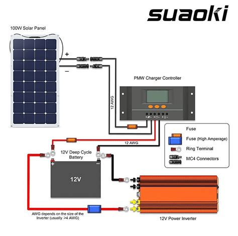 Rv Solar Panel Fuse Panel Diagram by Solar Panel System Suaoki For Rv Boats Trailers Solar