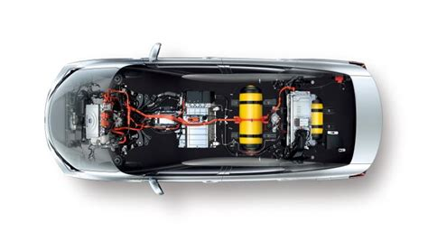 What Are Hydrogen Fuel Cell Cars?