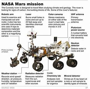 Mars Curiosity Rover Size - Pics about space