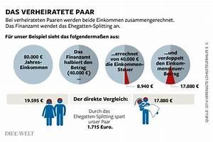 Steuerklasse 1 Abzüge Berechnen : durch wechsel der lohnsteuerklasse steuern sparen die welt ~ Themetempest.com Abrechnung