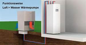 Luft Wasser Wärmepumpe Funktion : architektenhaus w rmepumpen gewinnen energie aus der ~ Articles-book.com Haus und Dekorationen