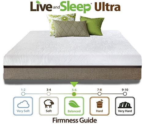 Best Bed For Stomach Sleepers by Best Mattress For Stomach Sleepers Reviews 2017 Sleep Is