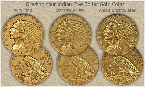 indian  dollar gold coin  discover  worth today