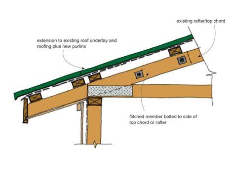 remediation details eaves branz weathertight