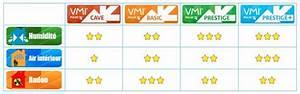 Vph Ventilation Prix : la ventilation m canique par insufflation ou ventilation positive ~ Melissatoandfro.com Idées de Décoration
