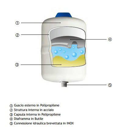 vaso espansione per autoclave membrana vaso espansione autoclave usato vedi tutte i 78