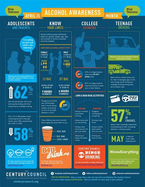 April Is Alcohol Awareness Month!! #jointheconvo  Info On. Degrees Needed To Be A Lawyer. Music Lessons Virginia Beach. Virtual Bookshelf Software Class For Windows. How Buy Stocks For Beginner A C Installers. Best Birth Control Pill For Pcos. B2b Sales Lead Generation Companies. Dentists Boynton Beach Fl Surety Bond Brokers. Online Paralegal Diploma Mutual Fund Advisors