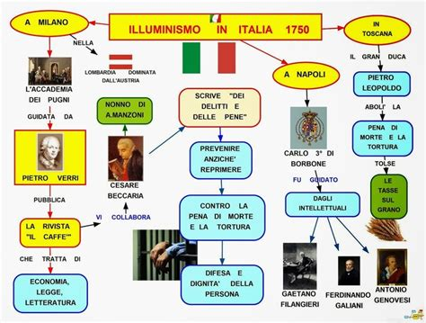 Tema Sull Illuminismo by 72 Best Images About Letteratura On