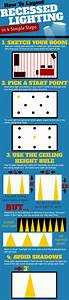 How To Do Recessed Lighting Guide