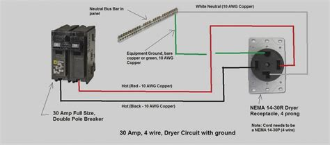Prong Plug Wiring Diagram Database