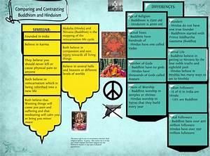 Buddhism Vs Hinduism