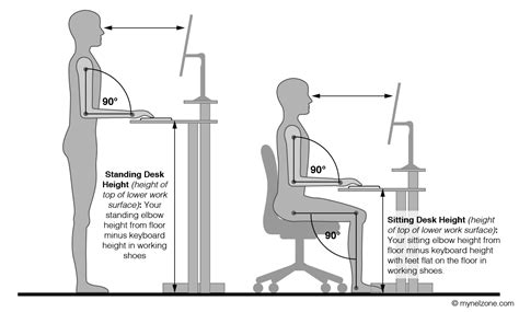 what is the average height of a desk stand up ergonomic computer desk contoocook nh