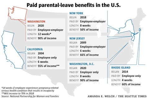 Washington's New Familyleave Law Is Among The Most. Top Art Universities In Usa Imap Mail Client. Miami Community College School Of Accountancy. Carpet Cleaning Franklin Garage Door Framing. Kenmore 800 Series Washer Manual. Lowest Mortgage Rate Available. Fast Internet Provider Colorado Sewer Service. Cal Poly Masters Programs Chanel Uv Essential. Barber School North Carolina Mazda 6 Forum