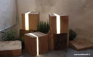 Lampen Aus Holz Selber Bauen : lampen holz haus ideen ~ Frokenaadalensverden.com Haus und Dekorationen