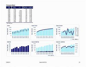 10 Free Excel Graph Templates