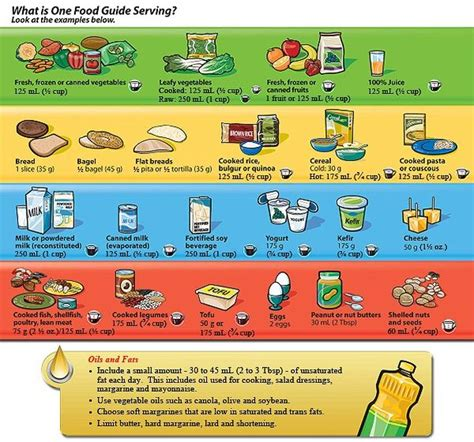 food guide serving  health canada click