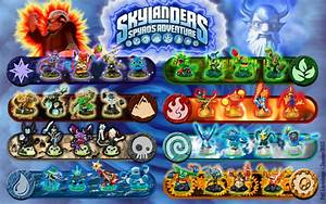 Skylanders Wallpaper Backgrounds - WallpaperSafari