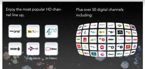 Watch Over 50 Free UK TV Channels KODI Add ON And App ...