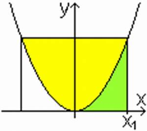 Parabel Steigung Berechnen : parabel ~ Themetempest.com Abrechnung