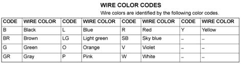 im looking for the 2004 eclipse gs audio wiring color codes