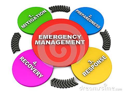 emergency management royalty  stock images image