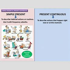 C4 U10 Project Simple Present Vs Present Continuous