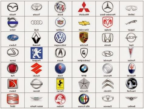 sports car brands my car