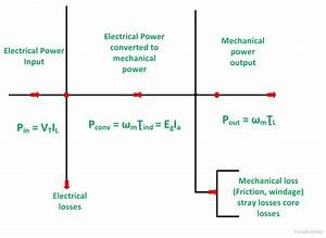 Power Flow Diagram Of Dc Generator And Dc Motor
