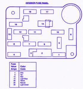 93 F350 Underhood Fuse Box Diagram by Ford E 350 Xl Club Wagon 1995 Fuse Box Block Circuit