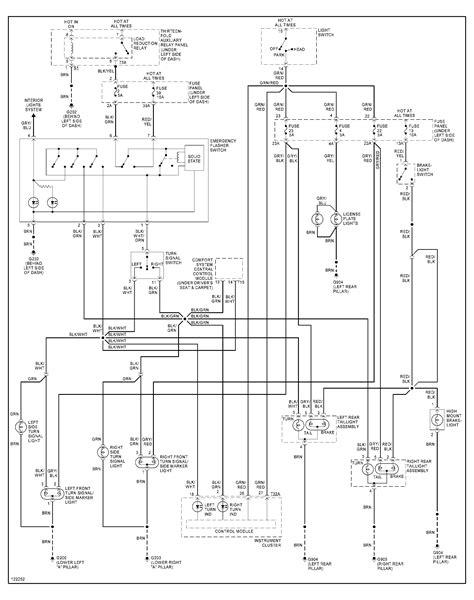 2005 volkswagen golf wiring diagram gallery diagram