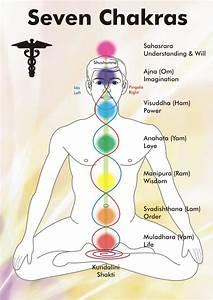 My Light Warrior  Meditation For Balancing Spiritual Energy Centers
