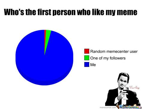 What Was The First Meme - who s the first person who like my meme by oussamari meme center