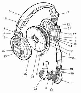 Sony Headphone Diagram