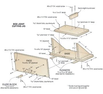 choice woodworking joints  box woodworking project simple