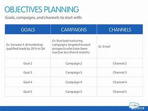 marketing automation success planning template With automation strategy document template