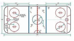 Basic Rules Of Nhl Hockey  A Visual Guide