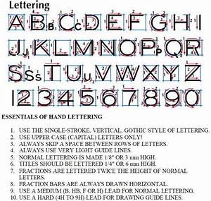 picture architectural letters pinterest With architectural lettering guide