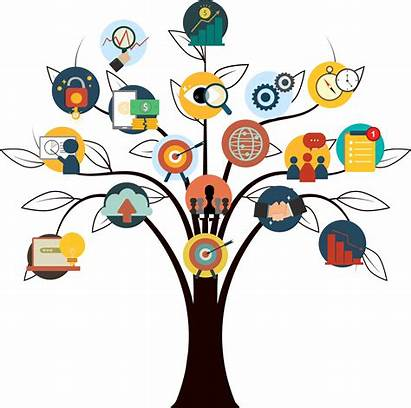 Training Marketing Development Amravati Strategy Assistance Placement