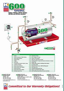 Correct Installation Of Hot Water Electric Geyser