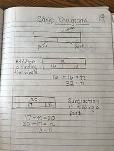 Strip Diagram Notes