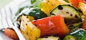 Welches Gemüse Kann Man Grillen : grillen rund um rezepte grillgut beilagen co magazin ~ Eleganceandgraceweddings.com Haus und Dekorationen