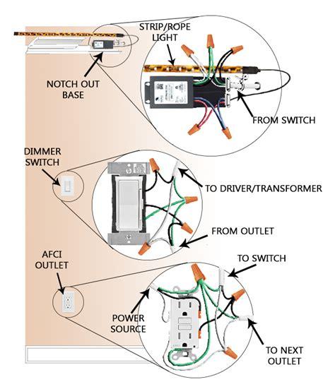How Install Cove Lighting Bulbs Blog